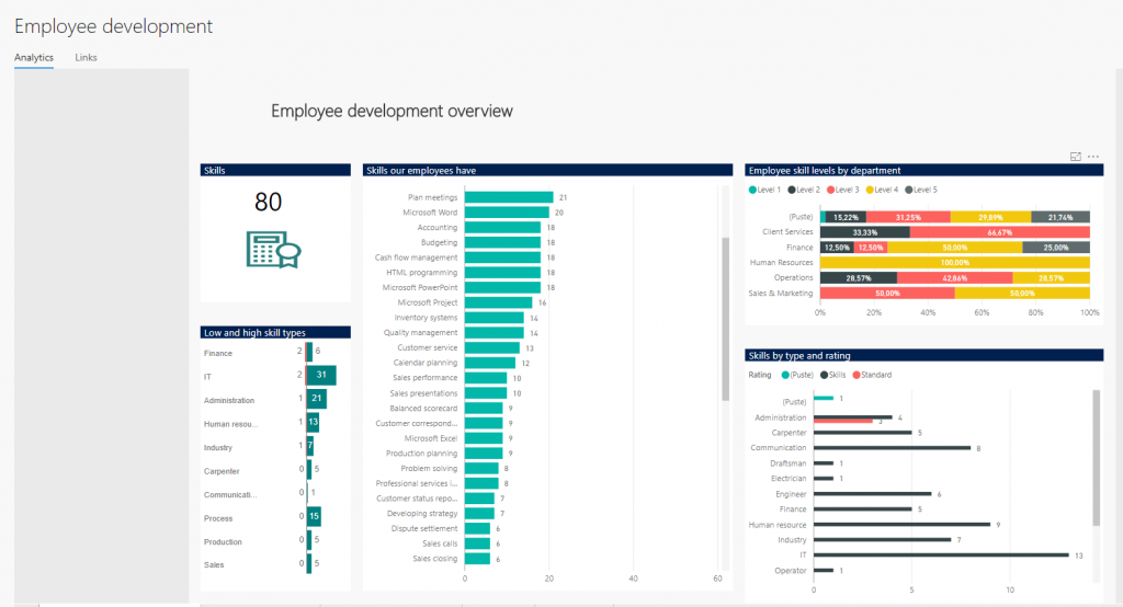 microsoft, dynamics 365, industry, professional, talent