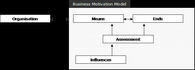 bmm analysis crm intersys microsoft
