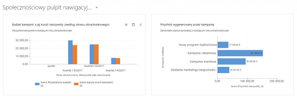dynamics crm 365 marketing dashboard intersys microsoft