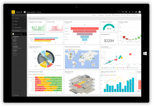 power bi microsoft intersys
