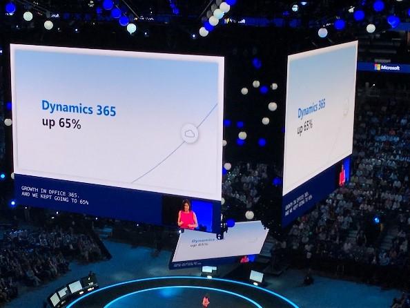 dynamics65