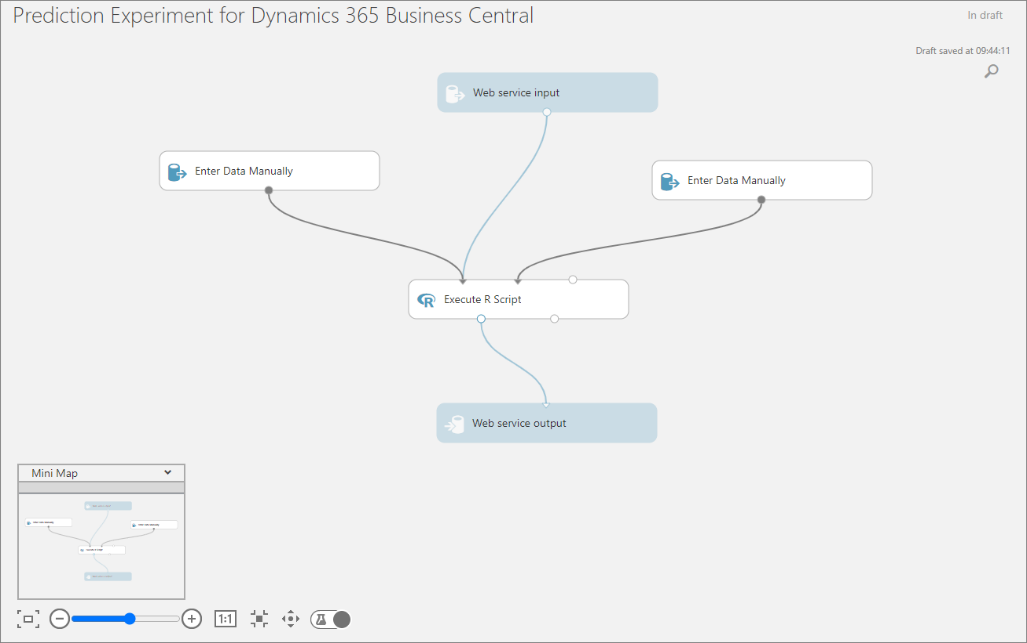 Artificial Intelligence (AI) w Dynamics 365 Business Central
