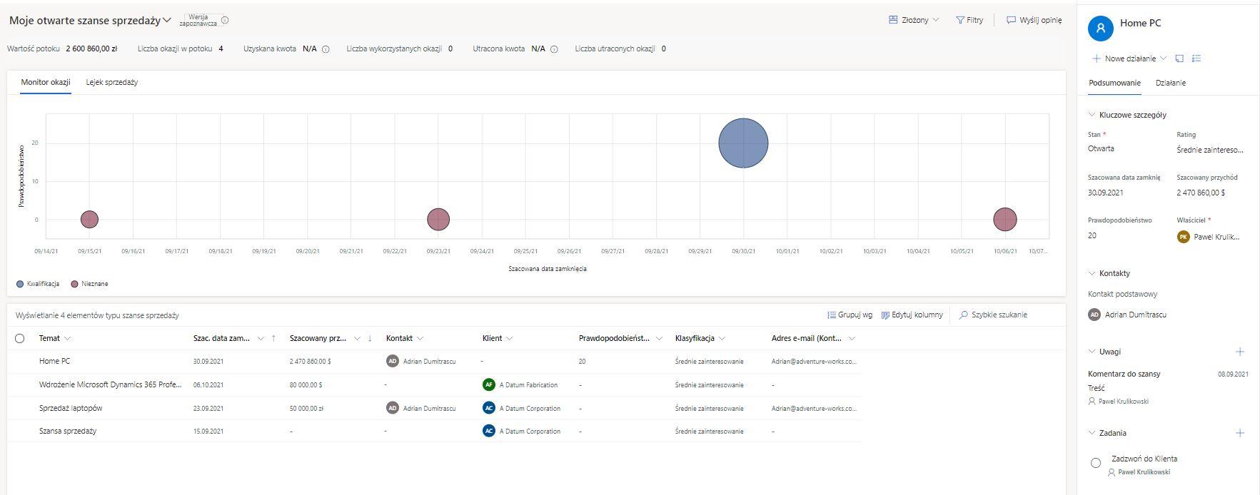 Menedżer Okazji w Microsoft Dynamics 365 Sales